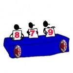 Logo del gruppo di Le pagelle dei tifosi